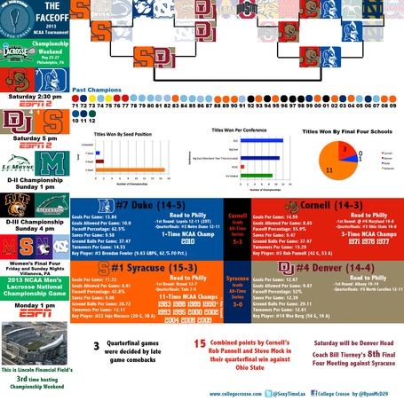 2013-ncaa-tournament-final-four_medium