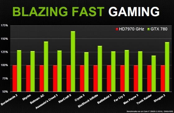 Nvidia-560-780-7970