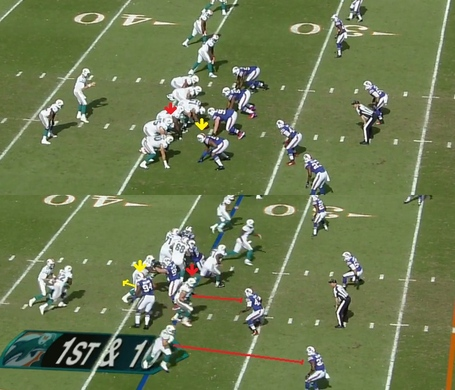 Film Room: Ryan Tannehill & Read Option