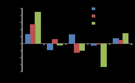 Percenttotaltech_medium