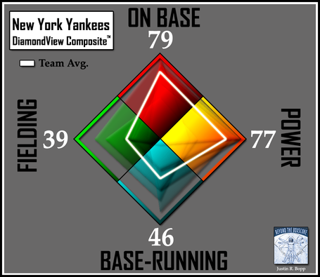 Batter-dvc2-team-yankees_medium