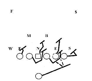 Football 201 Understanding The Zone Blocking Scheme Behind The