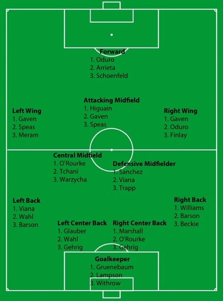 Crew_depth_chart_-_late_may_medium