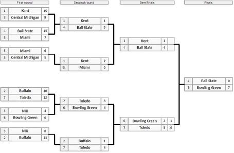 Macbb2013final_medium
