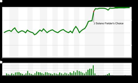 Chart-9_medium