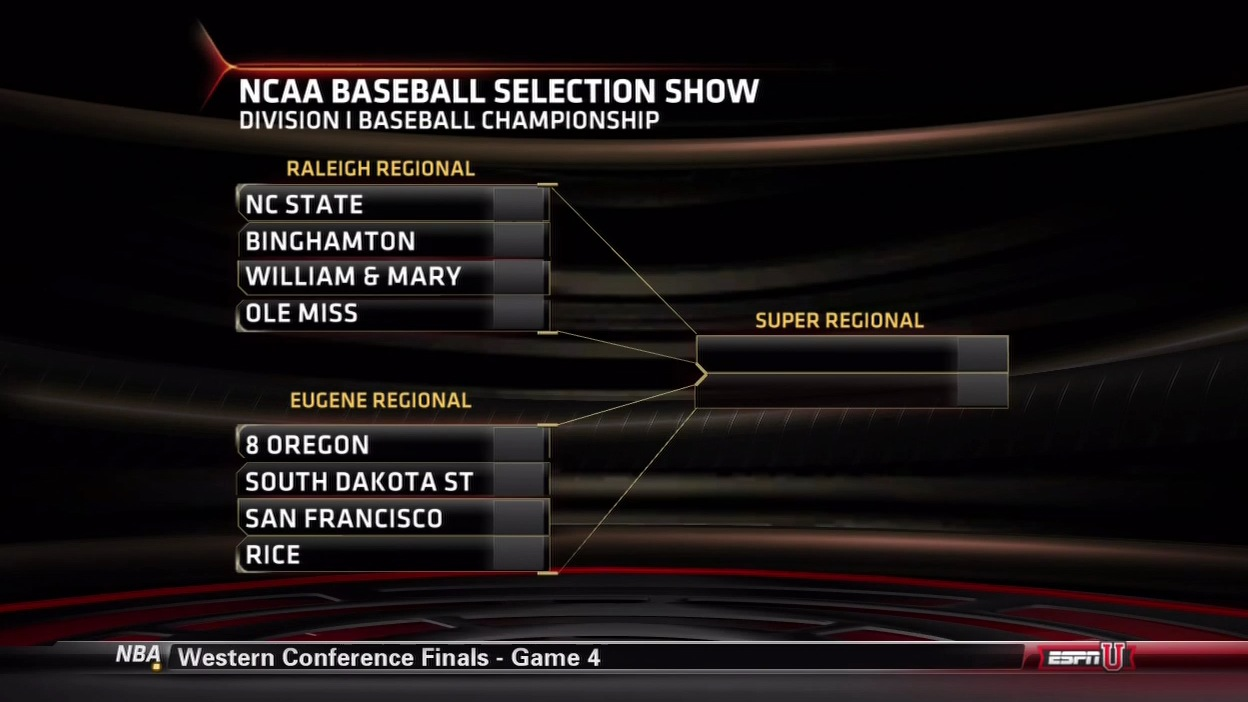 Ncaa-baseball-tournament-raleigh-eugene-regionals_medium