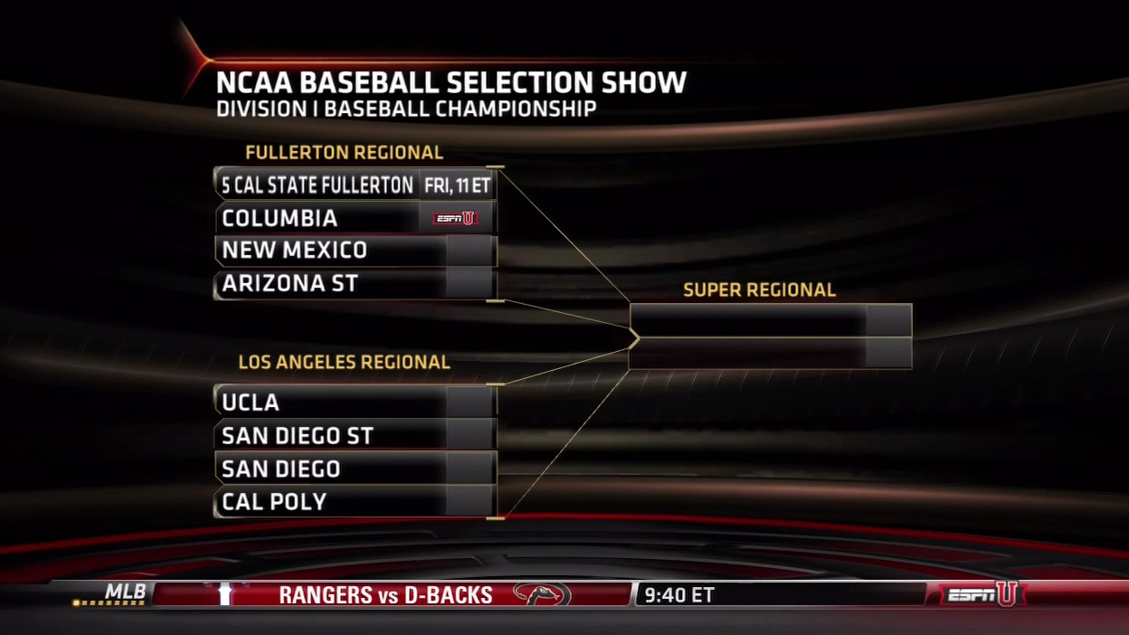 Ncaa-baseball-tournament-fullerton-los-angeles-regionals_medium
