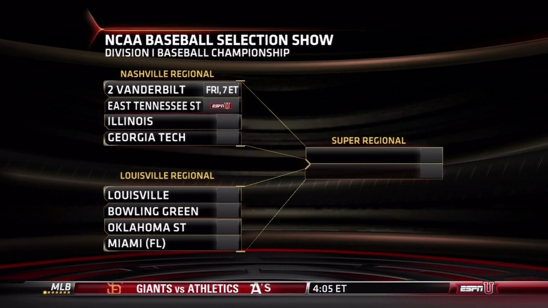 Ncaa-baseball-tournament-nashville-louisville-regionals