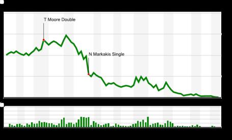 Chart-10_medium
