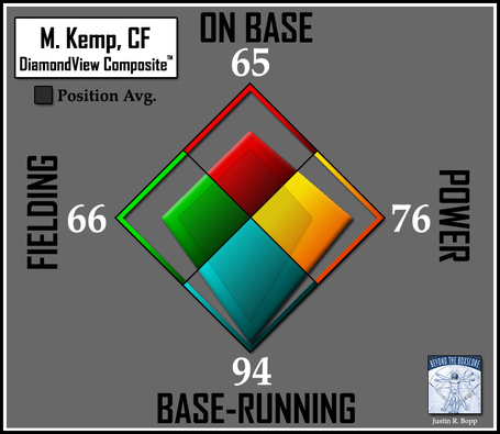 Batter-dvc2-dodgers-cf-kemp_medium