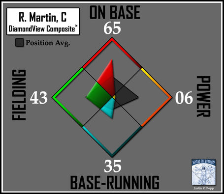 Batter-dvc2-dodgers-c-martin_medium