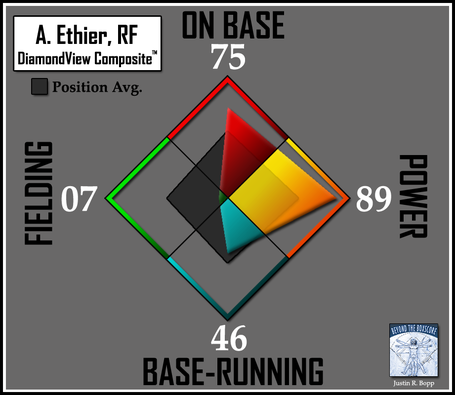 Batter-dvc2-dodgers-rf-ethier_medium