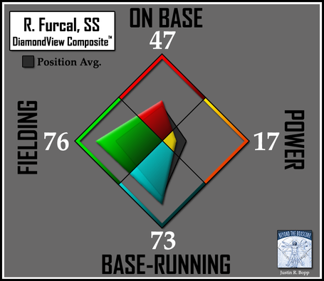 Batter-dvc2-dodgers-ss-furcal_medium