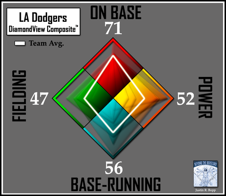 Batter-dvc2-dodgers-team_medium