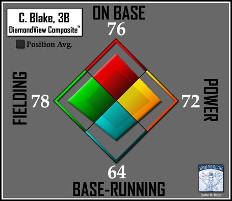 Batter-dvc2-dodgers-3b-blake_medium