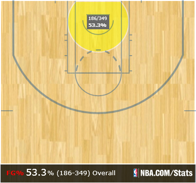 Mike_conley_shot_chart_medium