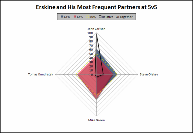 Erskine_partners_large