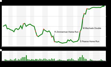 Chart-32_medium