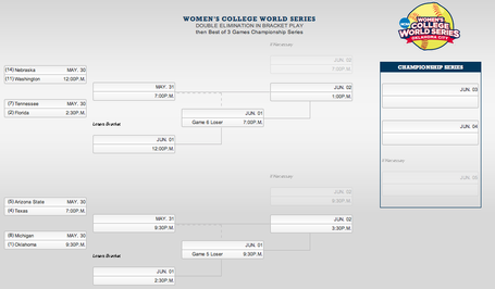 2013womencollegeworldseriessoftball_medium