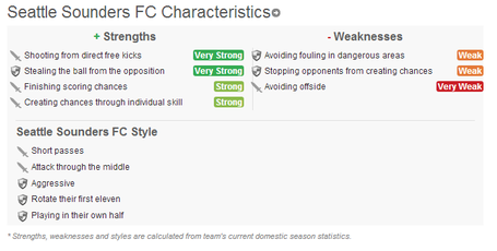 Whoscored_sounders_strenghths_medium