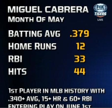 Cabrera_stats_medium