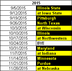 Iowa_2015_football_schedule_medium