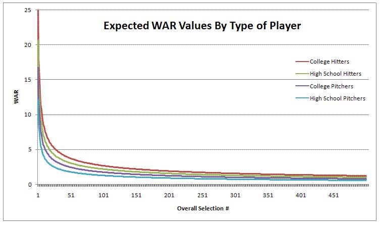 Warbypickplayertype