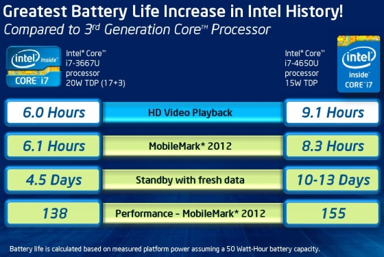 Battery-haswell