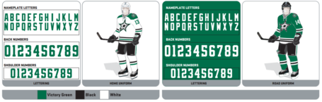Stars_jerseys_2_medium