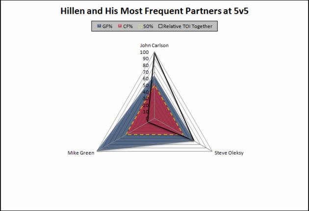 Hillen_partners_large
