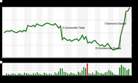 Chart-34_medium