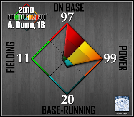 Batter-1b-dunn_medium
