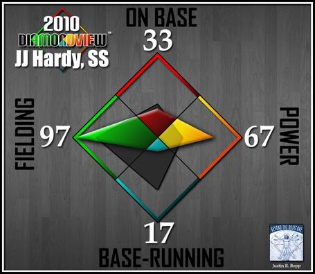 Batter-ss-hardy_medium
