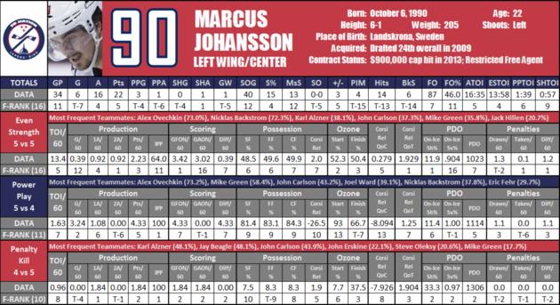 Johansson_card