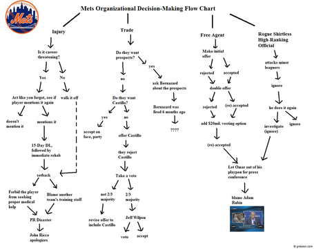 Flowchart1_medium