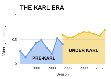Karl-era_medium