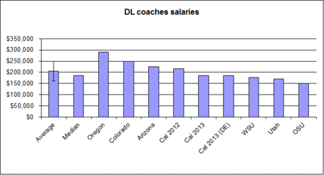 Salary-_defense-_dl_02_medium