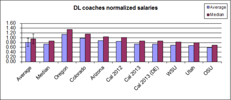 Salary-_defense-_dl_03_medium