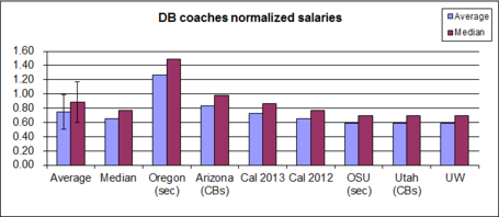 Salary-_defense-_db_03_medium
