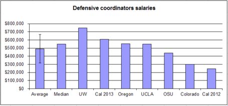 Salary-_defense-_dc_02_medium