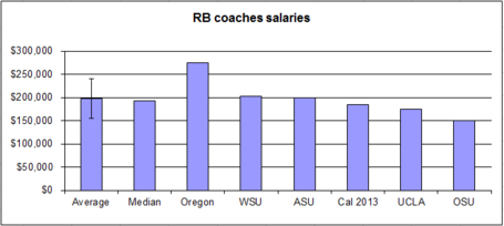 Salary-_offense-_rb_02_medium