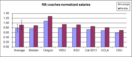 Salary-_offense-_rb_03_medium