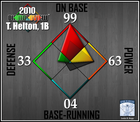 Batter-diamondview-1b-helton_medium