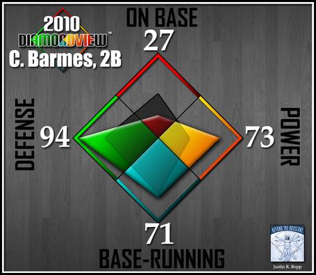 Batter-diamondview-2b-barmes_medium