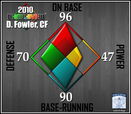 Batter-diamondview-cf-fowler_medium