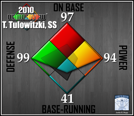 Batter-diamondview-ss-tulo_medium
