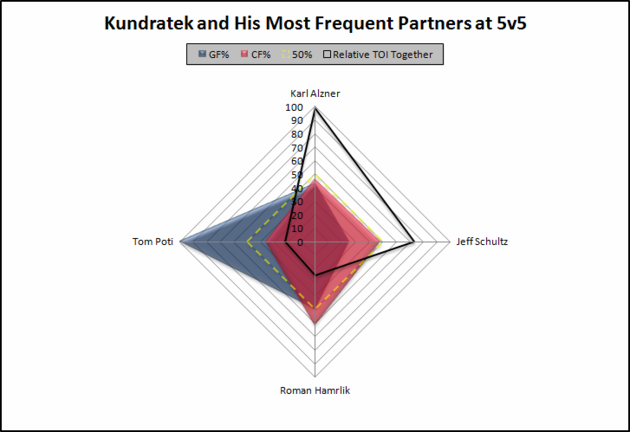 Kundratek_partners_large