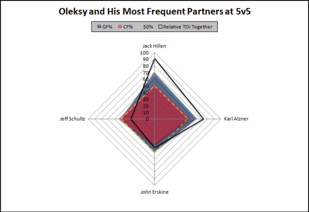 Oleksy_partners_large
