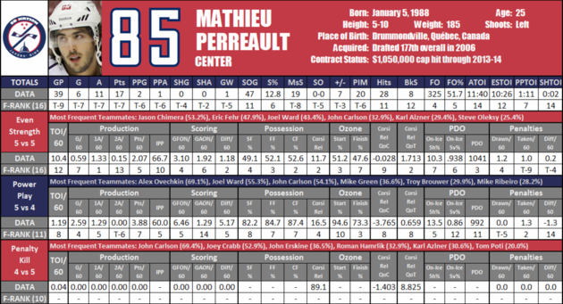 Perreault_card
