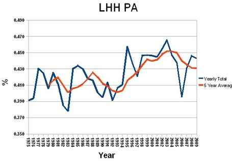 Lhhpa_medium